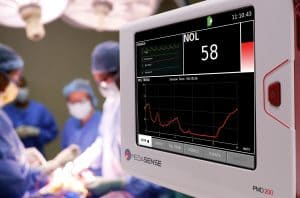 NOL Monitoring | Optimize Analgesia | PMD-200 | NOL and health costs